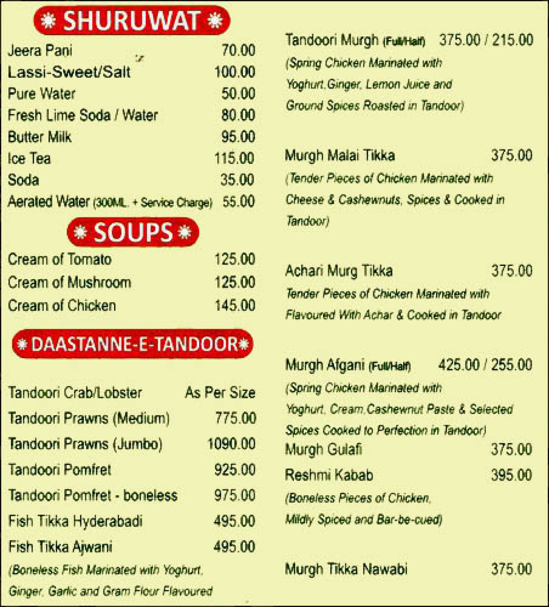 Menu of the Swagath