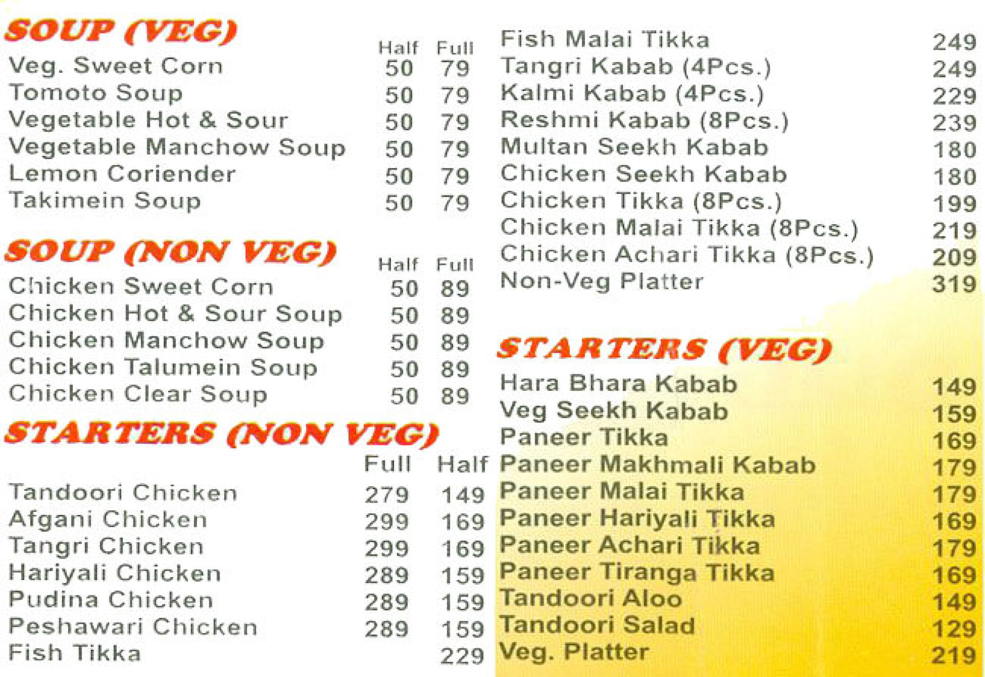 Menu of the Chawla's 2